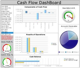 cash_flow_dashboard
