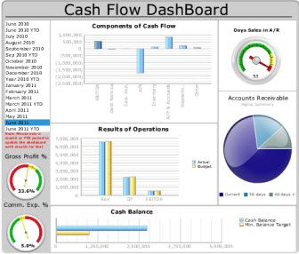 cash_flow_dashboard