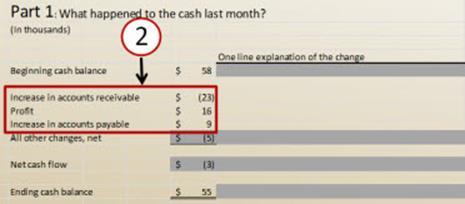 cash flow sample report